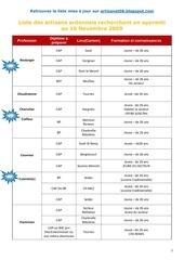 Intro sommaire court new la cuisine de reference cap - Cuisine de reference pdf ...