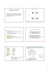 Fichier PDF ip77pzf