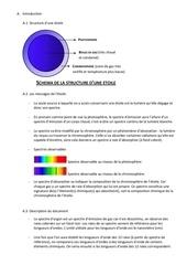 Fichier PDF mazceup