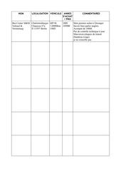Fichier PDF a09tns5