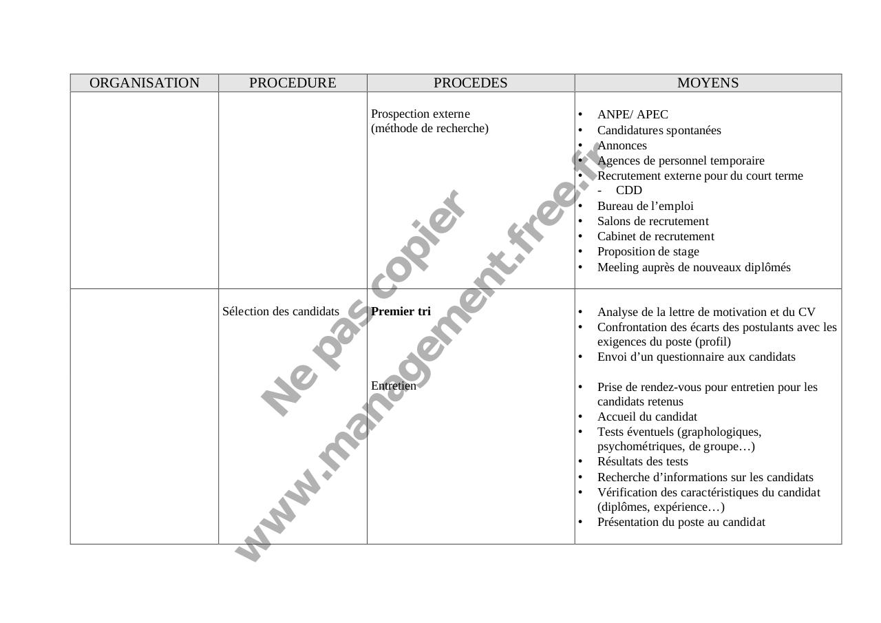 Aper u du fichier audit de recrutement pdf page 8 21 - Cabinet de recrutement page personnel ...