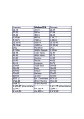 Fichier PDF 581h828