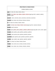 Fichier PDF sarft2c