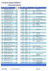 ducrocqmax corrida dieppe 25 09 10