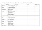 Fichier PDF problematique 1