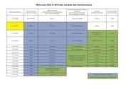 Fichier PDF retraite et reformes