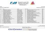classement scratch 4h moto 2010