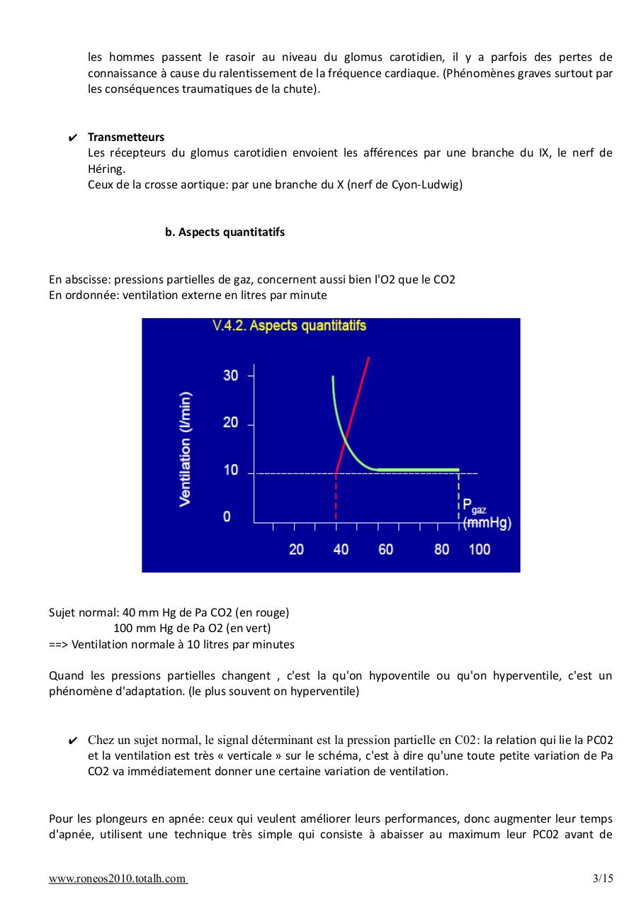 physio respi4.pdf - page 3/15