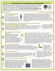 guide plastiques