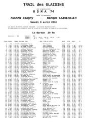resultats trail 2010