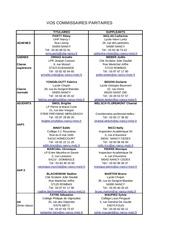 cp academiques 2010