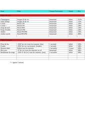 Fichier PDF tableau des consomables