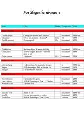 Fichier PDF tableau des sortileges niveau 1