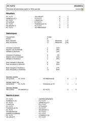 stats generales