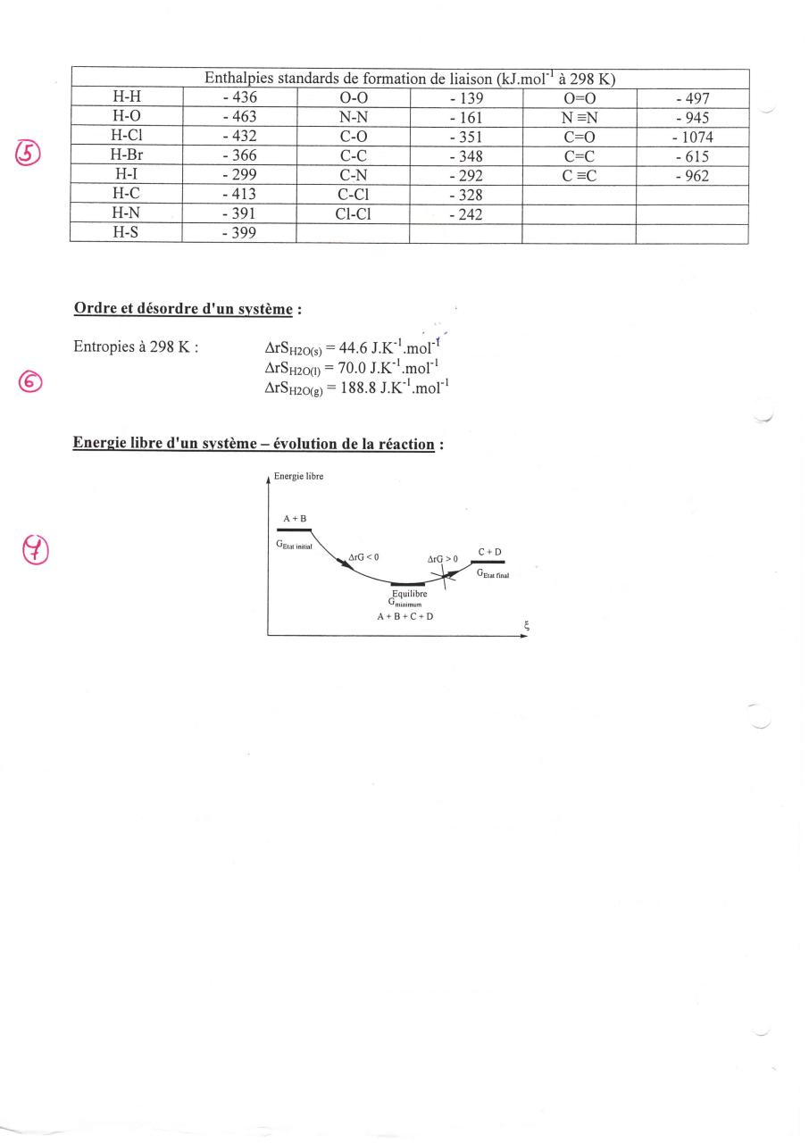 Thermochimie.PDF - page 2/13