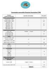 commandes groupee ctrg 02 2011