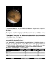 Fichier PDF mars climat