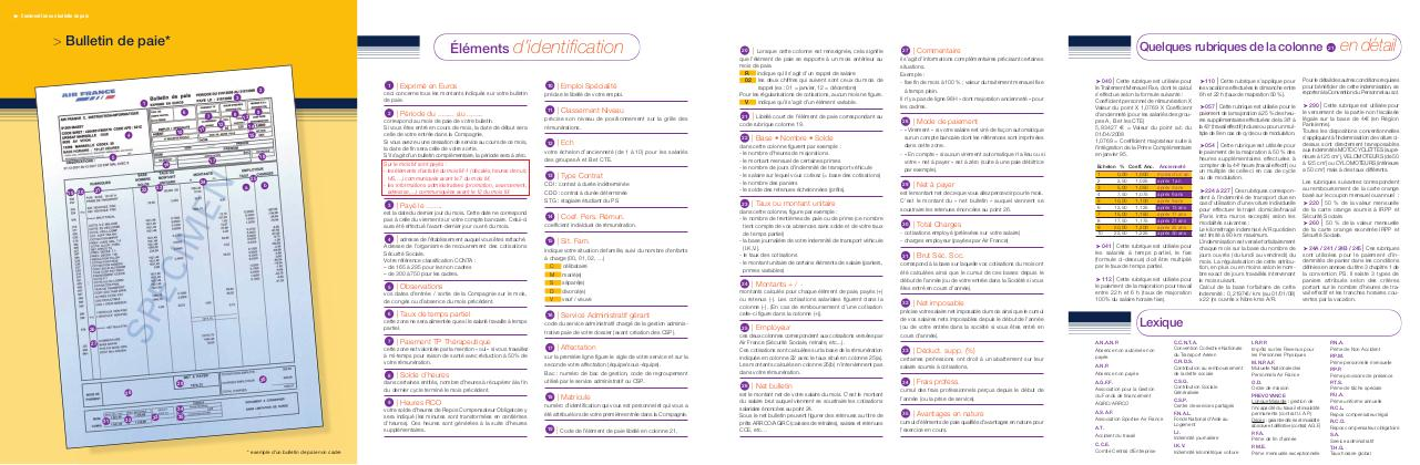 guide rh par dba24 paie pdf fichier pdf. Black Bedroom Furniture Sets. Home Design Ideas