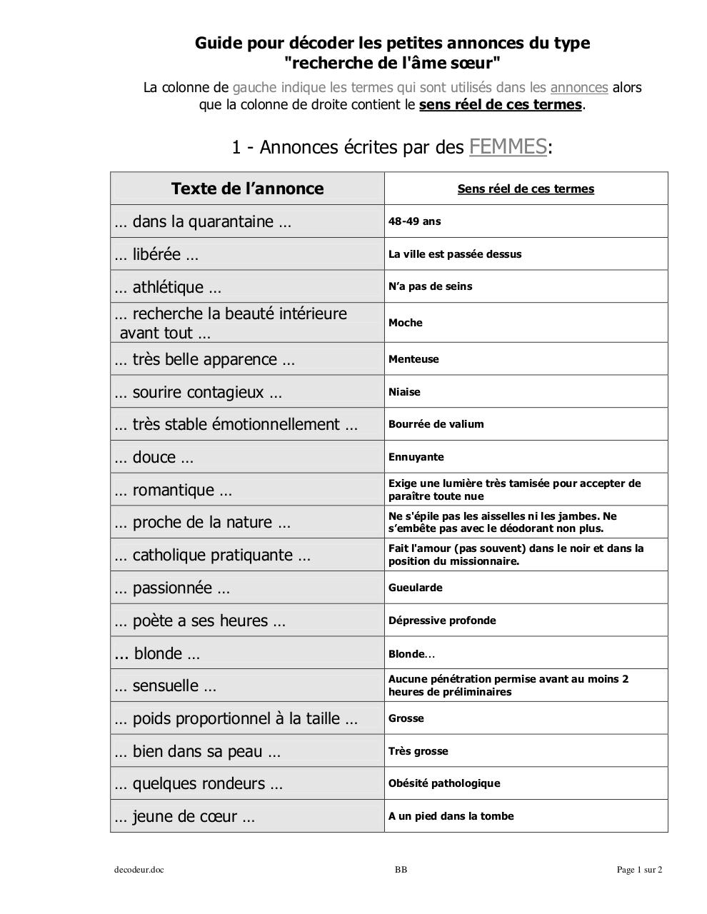 Le betisier des sites de rencontres pdf