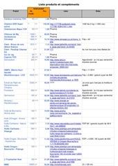 liste produits et complements