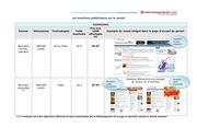 Fichier PDF tarif exemple