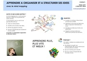 atelier ados mind mapping