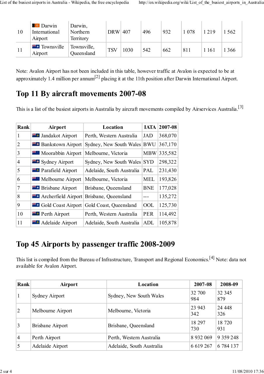 List of the busiest airport in australia.pdf - page 2/4