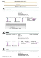 statistiques du canal efrance armee par mircstats detailed info