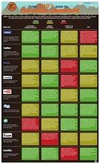Fichier PDF cmocom socialmedialandscape2011