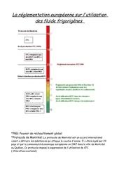 Fichier PDF reglementation sur le fluide