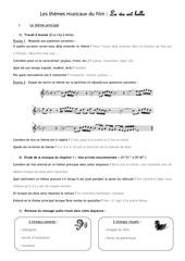 Fichier PDF les themes fiche prof