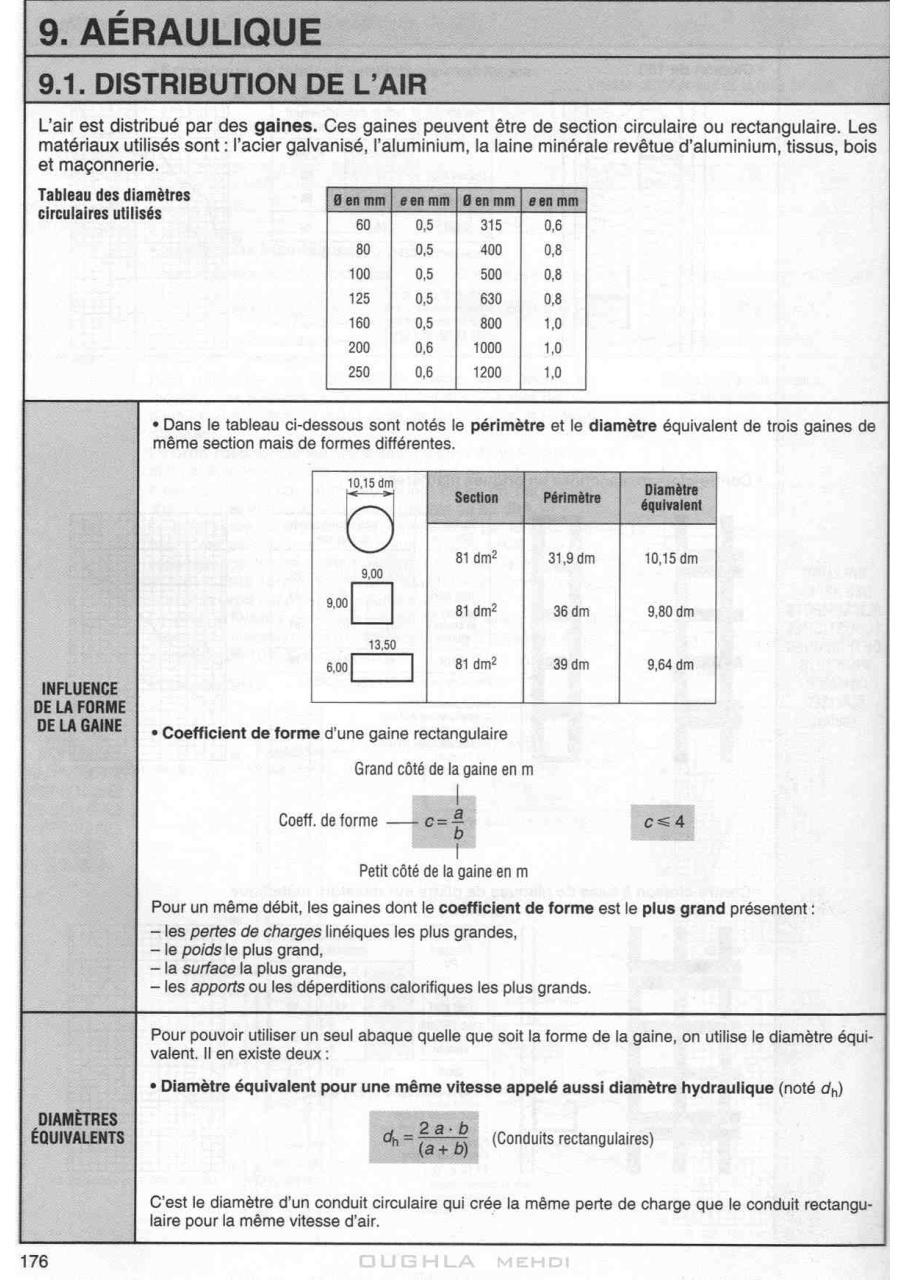memotech genie energetique pdf
