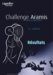 resultats aramis 2011