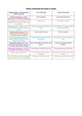 Fichier PDF tableau temps anglais 1