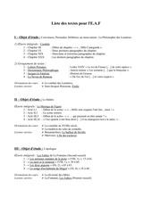 liste de l oral de francais