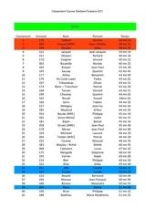 classement 10km course fizarana 2011