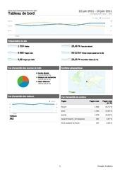 analytics www les12salopards forumc biz 20110613 20110619 dashboardreport