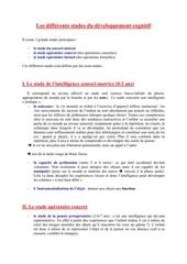 04 les differents stades du developpement cognitif