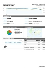 analytics www les12salopards forumc biz 20110704 20110710 dashboardreport
