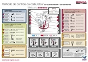 Fichier PDF carbu59226