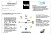 Fichier PDF presentation sharepoint