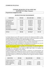 Fichier PDF rapport budget primitif commune 2011 p1
