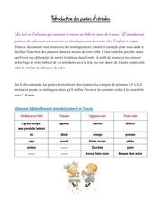 alimentation pdf