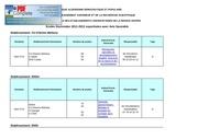 Fichier PDF ecoles doctorales 2011 2012 1