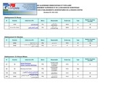 Fichier PDF pg wilaya de centre 2011 2012 1