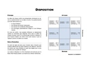 Fichier PDF disposition