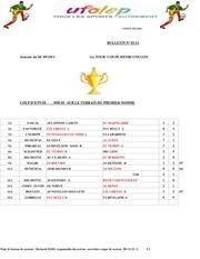 resultat coupe henri coulon du 04 09 2011