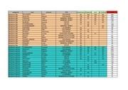 classementfinal