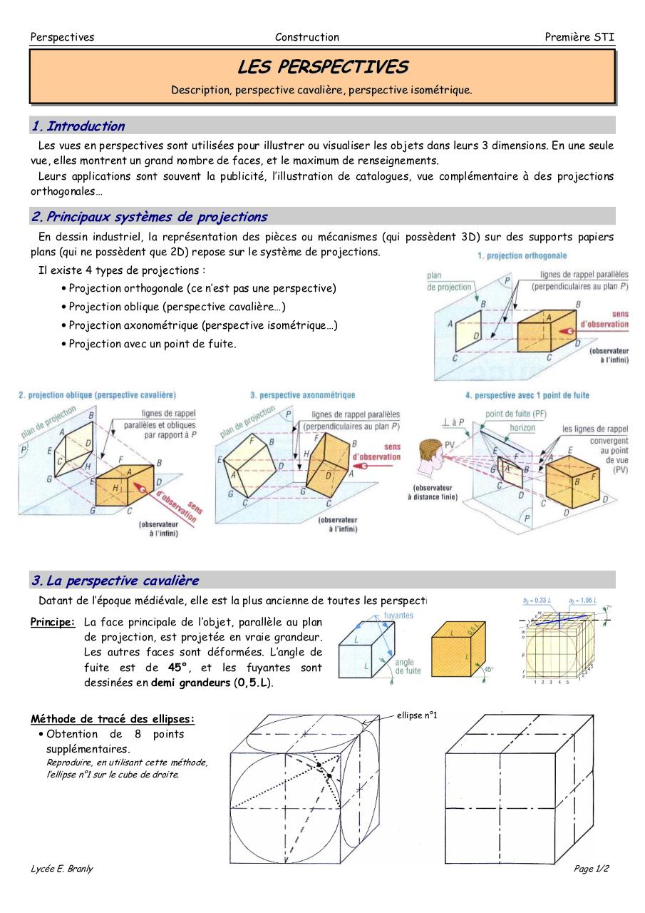 Cours perspectives.pdf - page 1/2