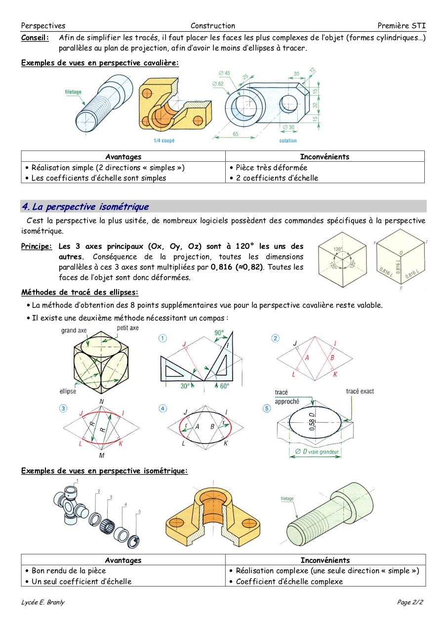Cours perspectives.pdf - page 2/2